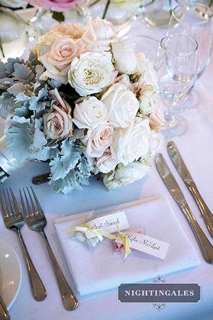 Wedding Workshop
